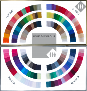 Colour analysis for Mother's Day